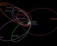英語脳メルマガ 第02838号 Scientists have found evidence of a ninth planet in the solar system の意味は?